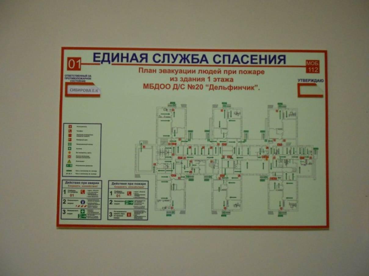 Инструкция определяющая действие персонала по обеспечению безопасной и быстрой эвакуации людей