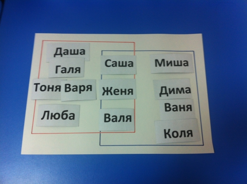 Дидактическая игра по развитию навыков чтения, звуко-буквенного анализа, внимания «Подбери имена»