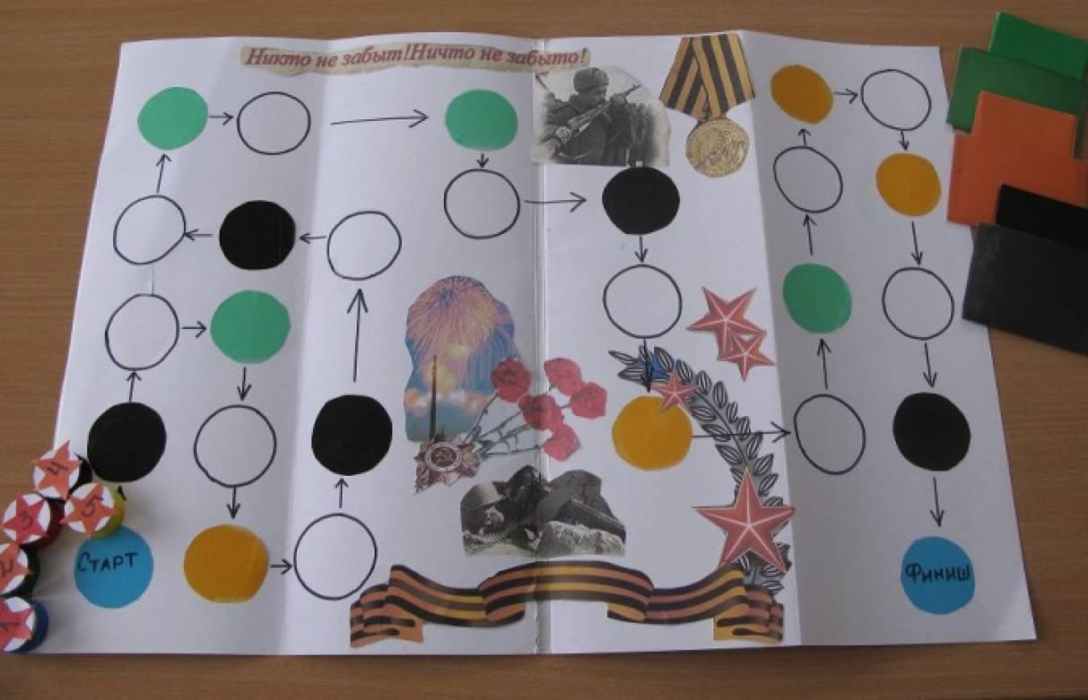 Игра-бродилка «Знатоки Великой Отечественной Войны»