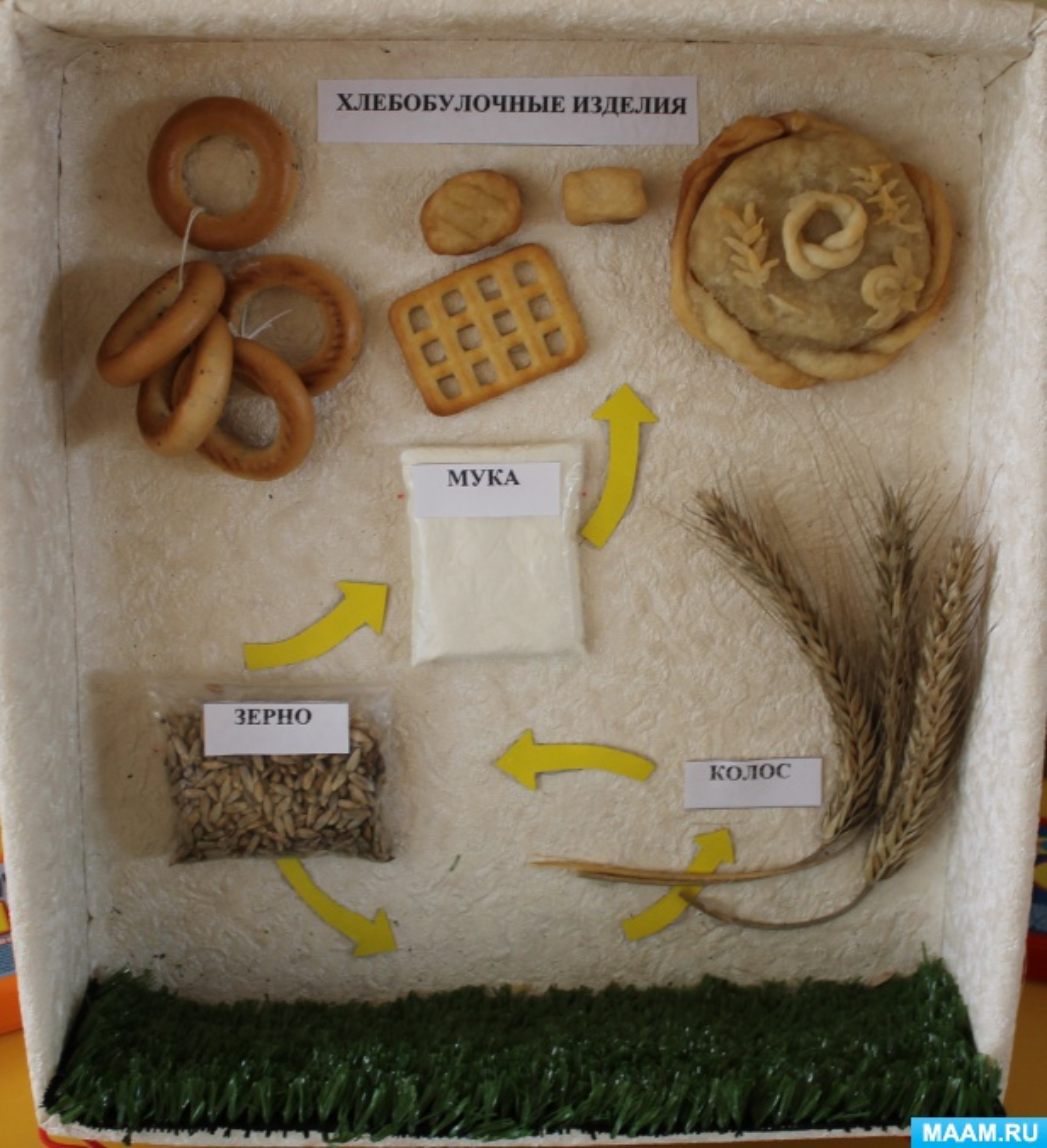 Хлеб всему голова поделки детскому саду 800