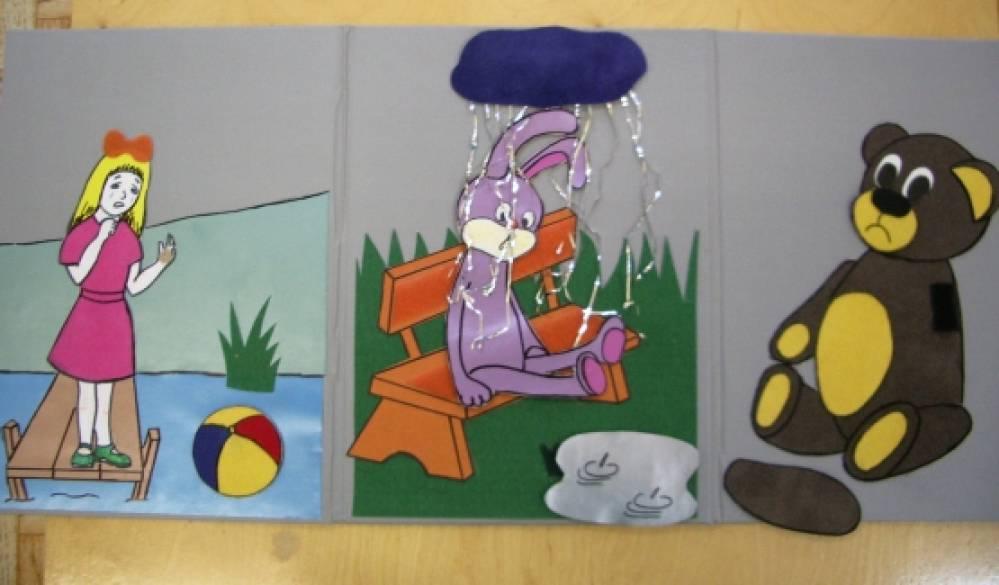 Книжка-игрушка по литературным произведениям А. Барто «Наша Таня», «Зайка», «Мишка»