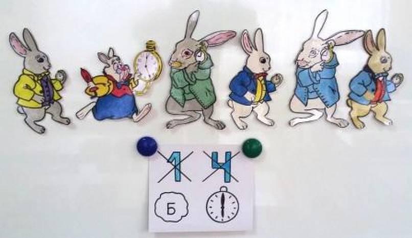 Математическая игра по сказке «Алиса в стране чудес»