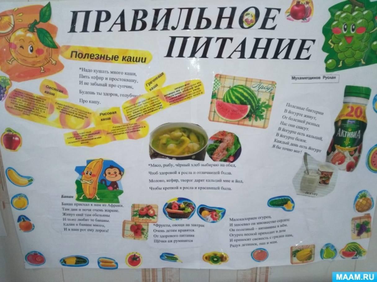 как любой плакат на тему питания какие предложенных