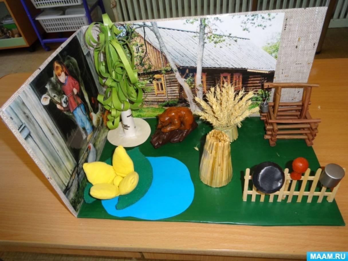 Годовой план работы с детьми в мини-музее «Быт на Руси»