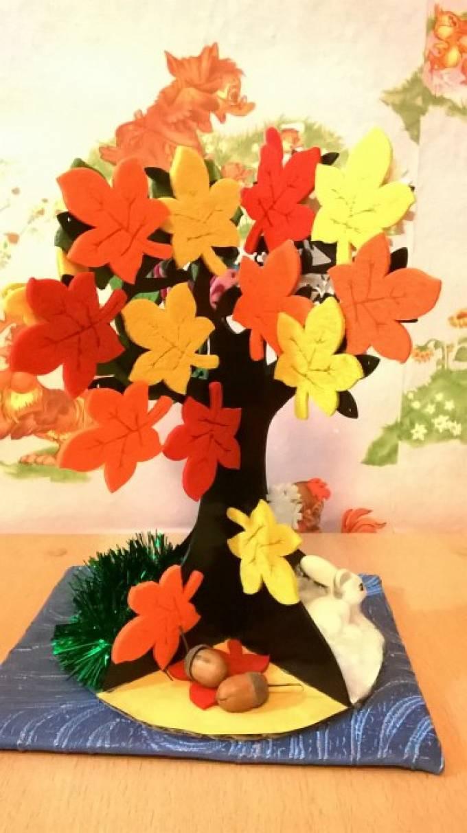Игровое дерево