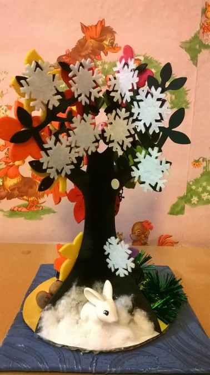 Дерево времена года в доу