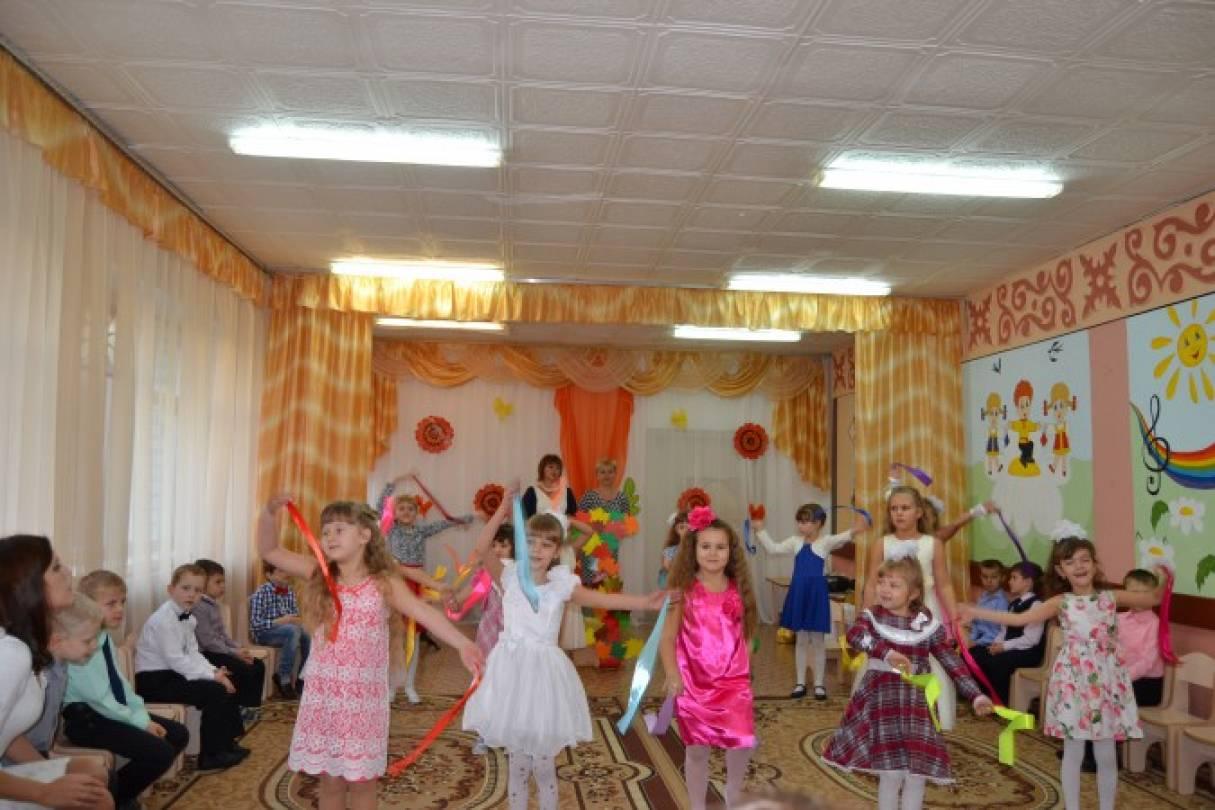 Сценарии театрализация для молодежи
