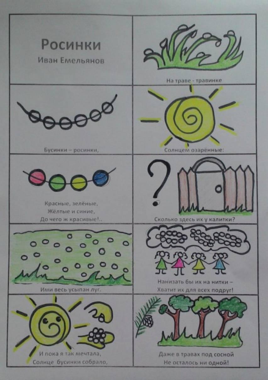Стихи в картинках для детей 5-6 лет мнемотехника