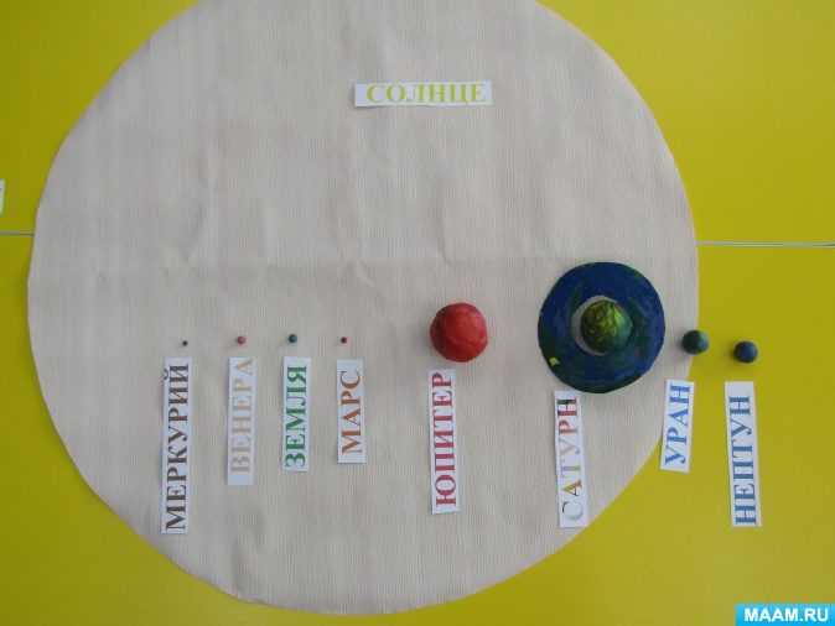 Мастер-класс «Модель Солнечной системы с относительными размерами планет и самого Солнца».