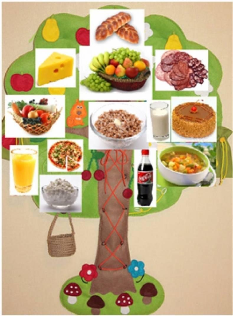 правильное питание в контакте от диетолога