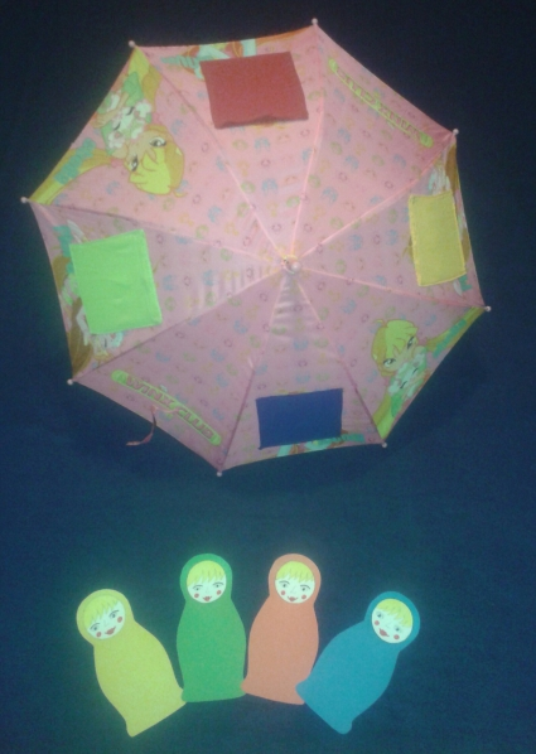 Дидактическая игра по развитию цветовосприятия «Умный зонтик» (для детей раннего возраста)