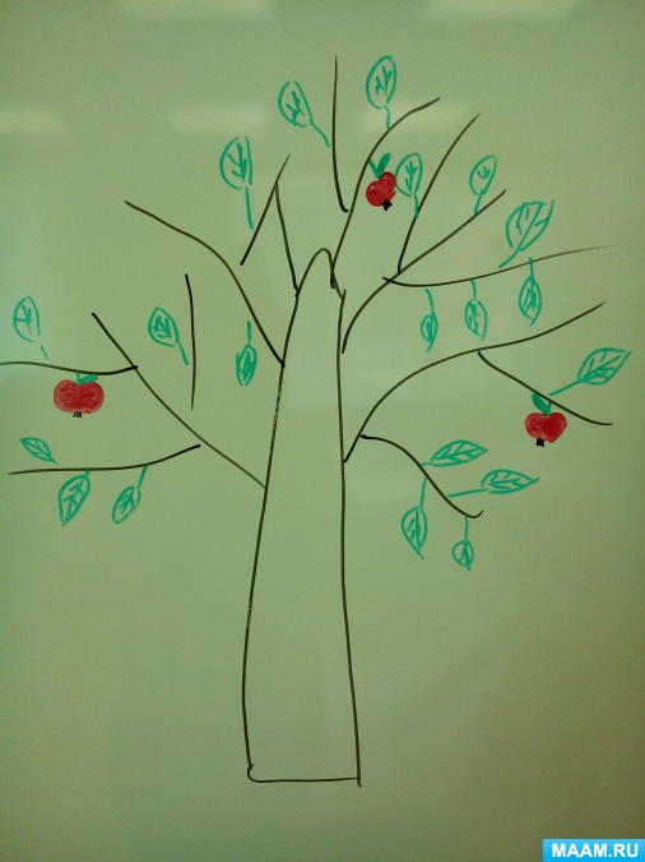 На яблоне поспели яблоки картинки