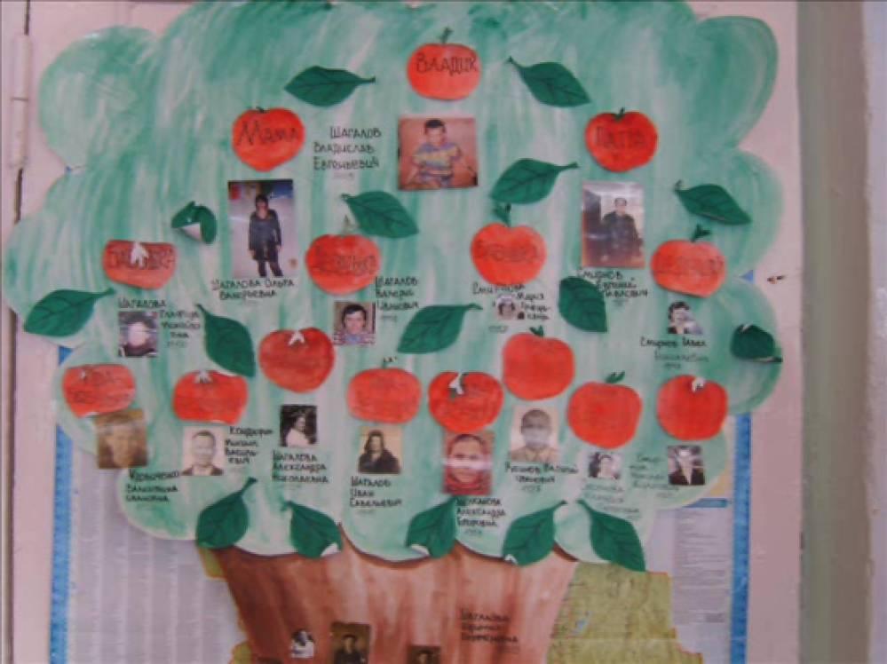 Как сделать проект моя школа 1 класс фото 801