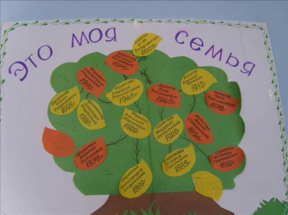 проект формирование здорового образа жизни у дошкольников