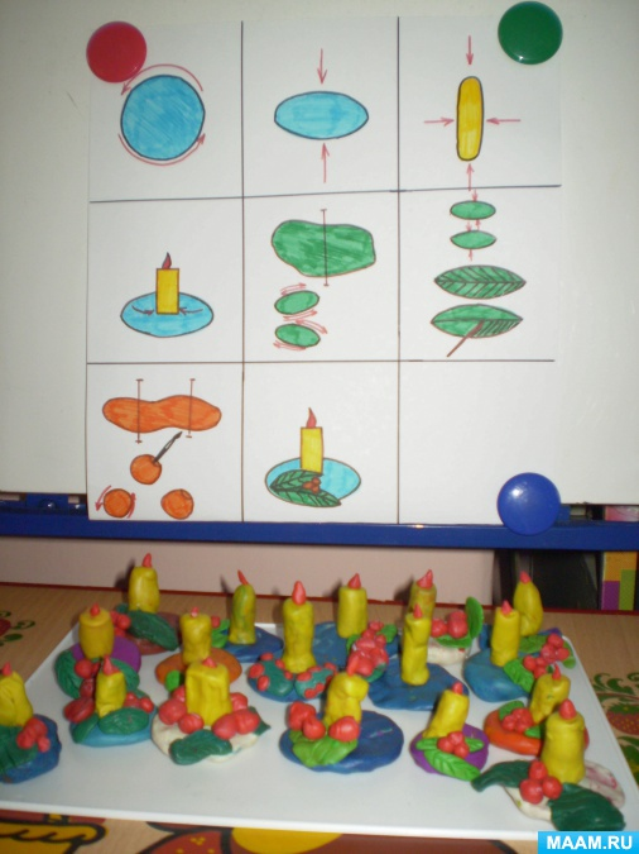 Конспект занятия по лепке для детей подготовительной группы «Рождественская свеча на подсвечнике»