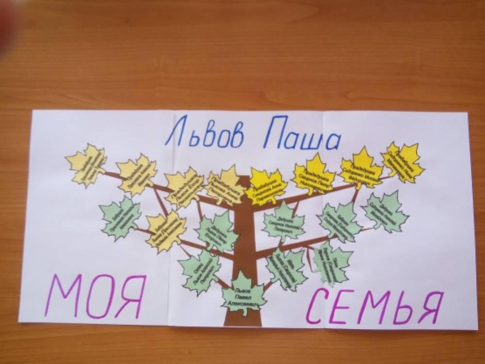 Генеалогическое древо в детский сад шаблоны