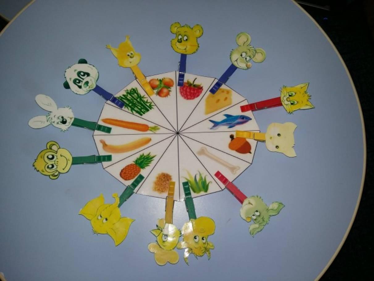 Дидактические пособия для детского сада по экологии