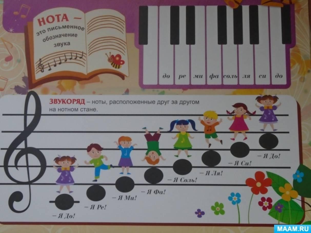 Из опыта работы «Учимся писать ноты по-настоящему»