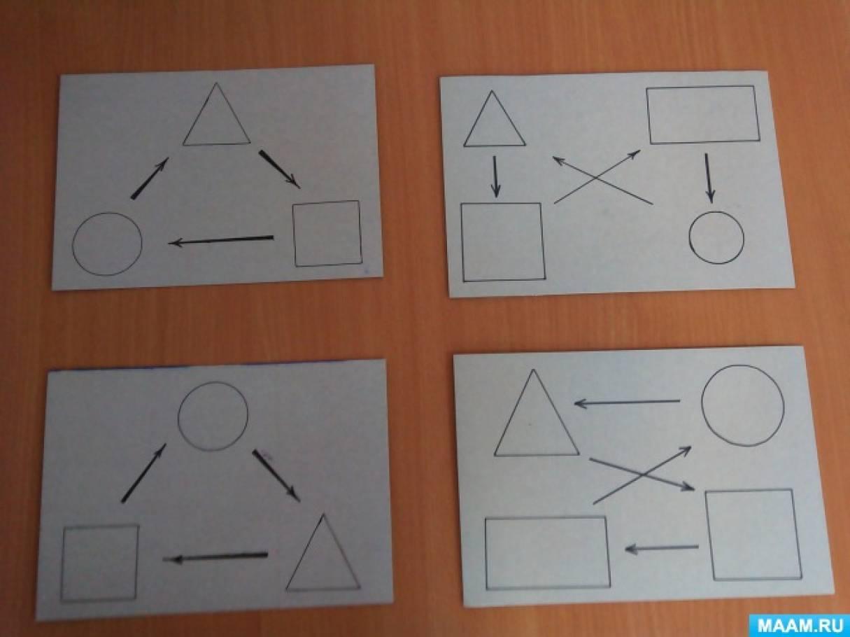 Перспективный план работы со счетными палочками Кюизенера и учебно-игровым пособием логические блоки Дьенеша