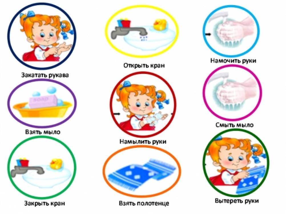 схема умывания в картинках в детском саду