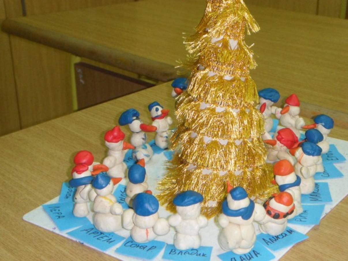 конспекты занятий в детском саду про снеговика