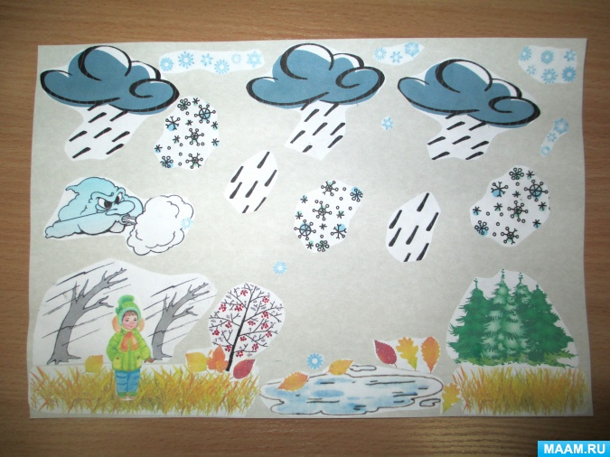 рисунок идет дождь средняя группа рты