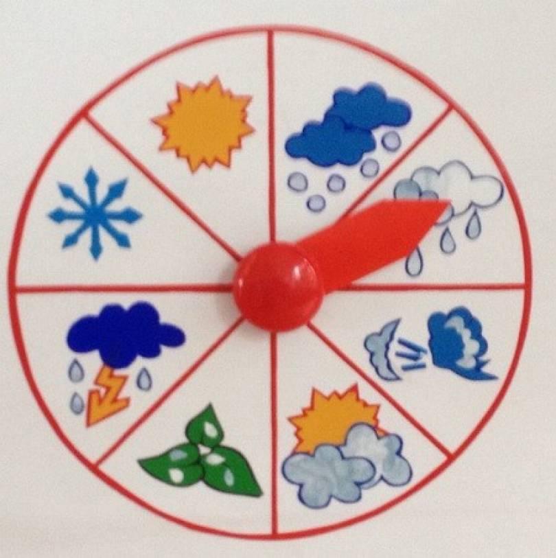 Картинки для детей календарь природы