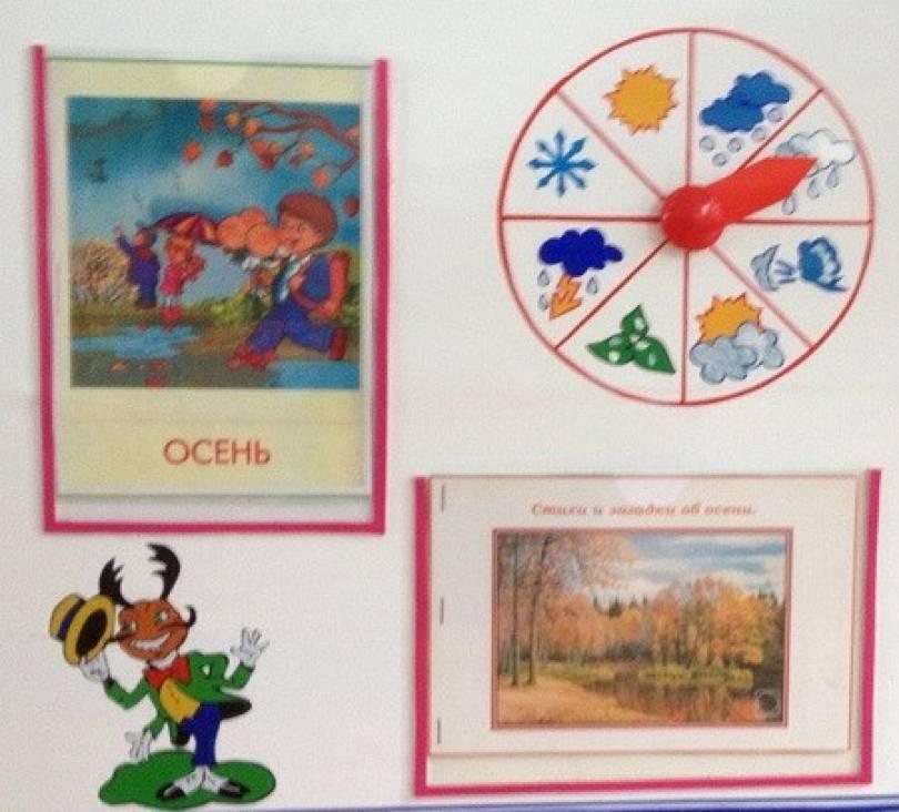 Картинки для календаря природы утро день вечер