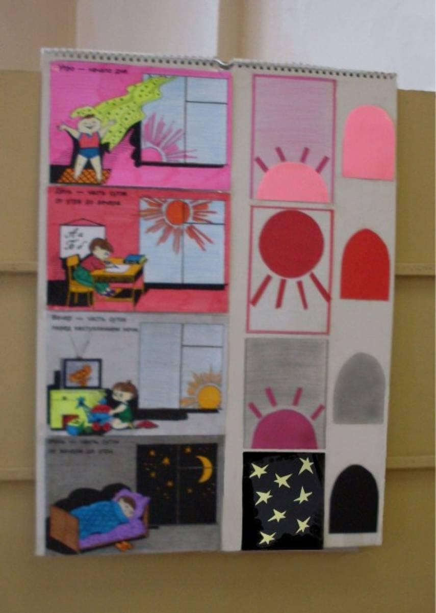Картинки о временах суток для детей в картинках