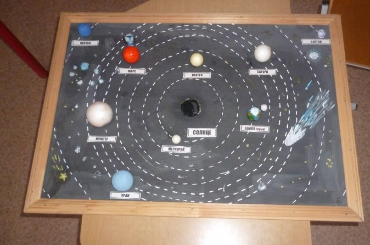 Сделать планету солнечной системы своими руками 147