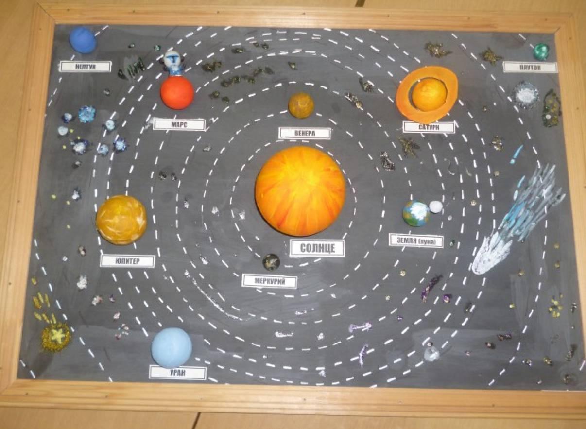 Планеты солнечной системы своими руками из бумаги фото 598