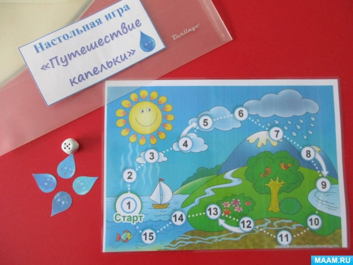 Проект по познавательно-исследовательской деятельности во второй младшей группе «Капелька»