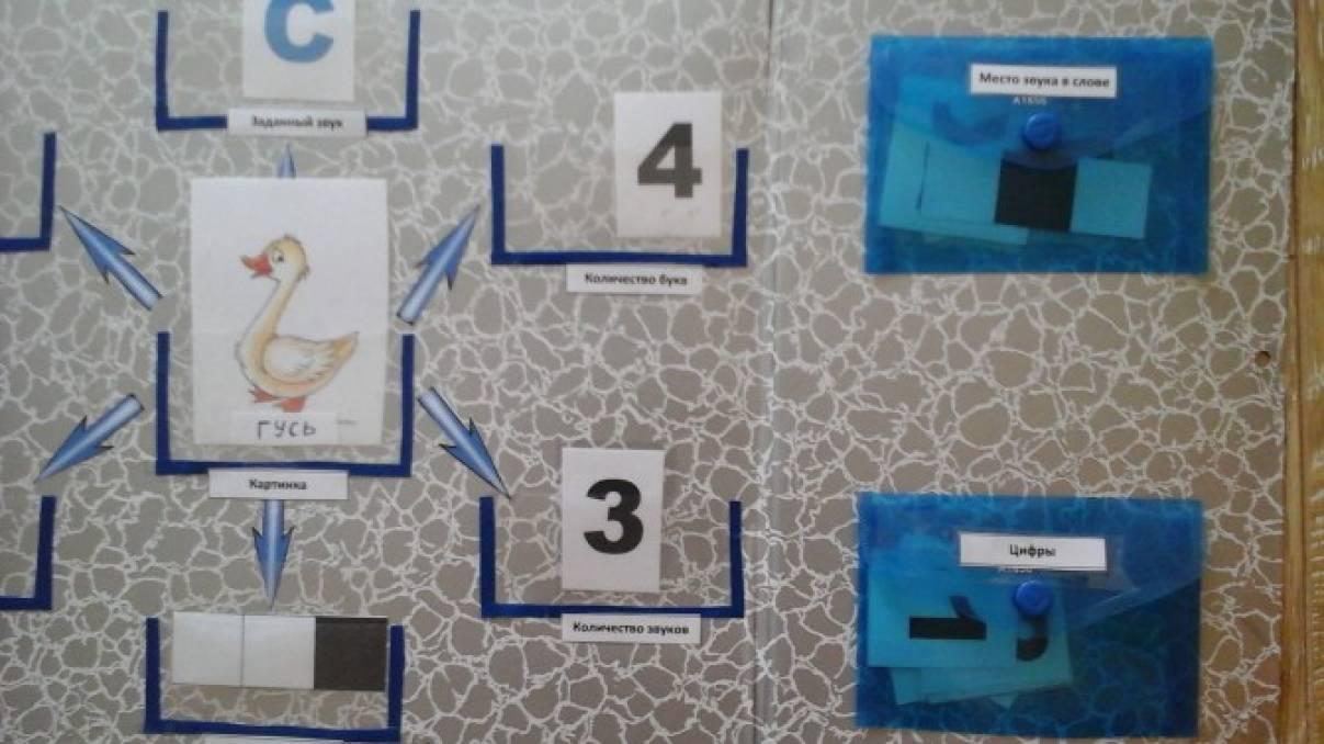 Лэпбук по пдд шаблоны скачать вторая младшая группа - 36
