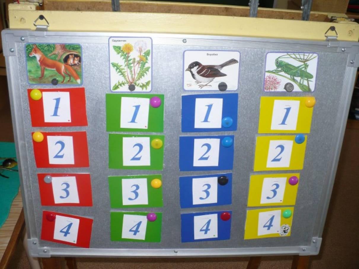 Интеллектуальная игра «Аукцион вопросов о природе» среди команд дошкольников из разных детских садов
