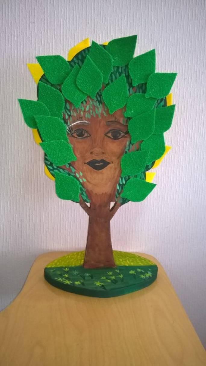Пособие для рефлексии «Дерево удовлетворённости»