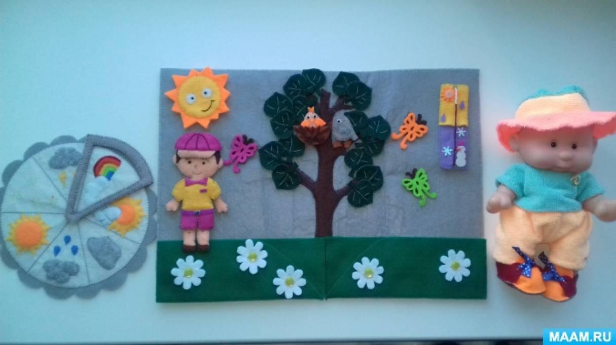 Дидактическая игра «Календарь природы» с демонстрационной куклой с сезонной одеждой