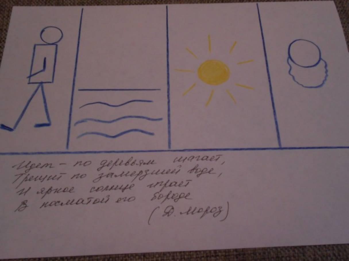 Конспект занятия по развитию речи «Составление детьми загадок о зиме с использованием элементов мнемотехники»