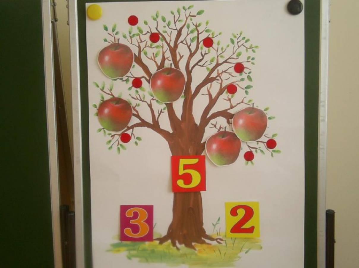 Как сделать дерево знаний для первоклассников