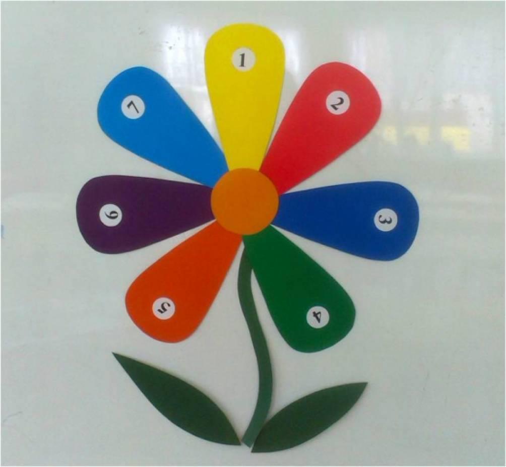 Нод по математике в старшей группе цветик семицветик