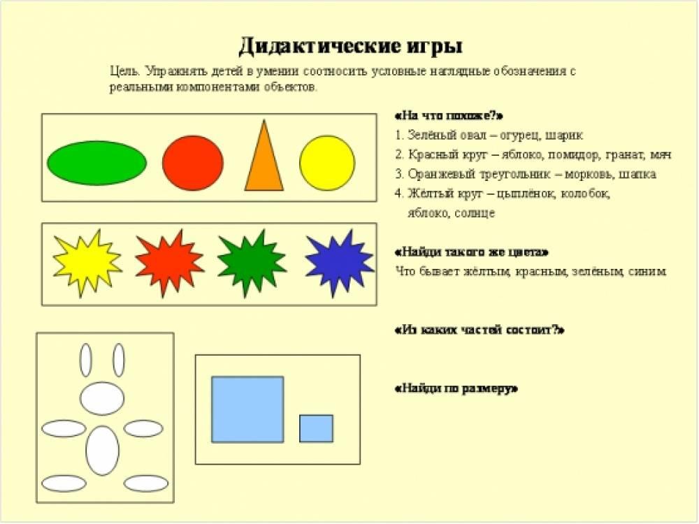 графическую схему,