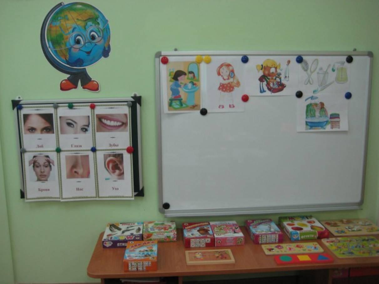 Оформление зон в детском саду своими руками по фгос 48