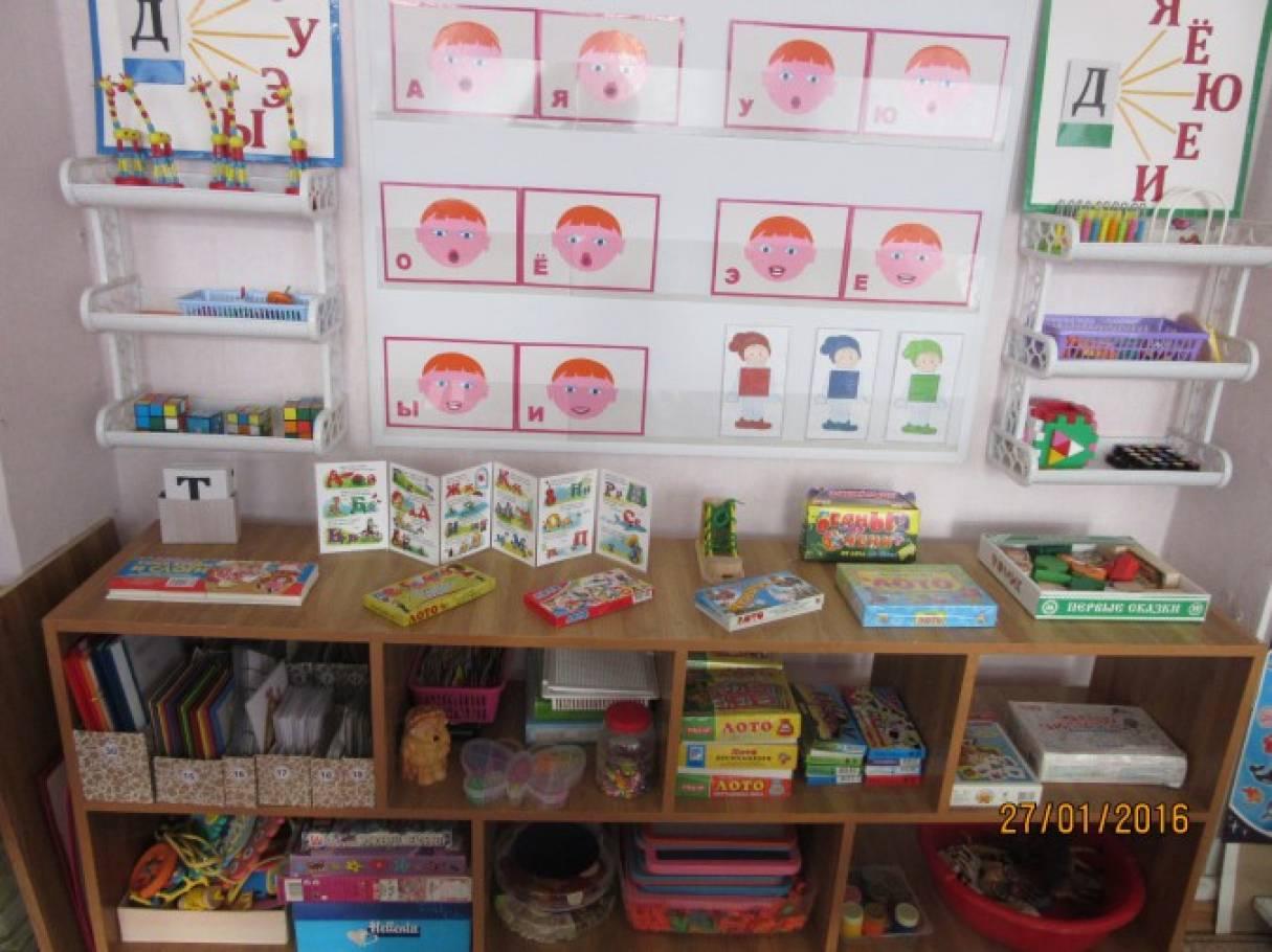 Речевой уголок в детском саду оформление своими руками