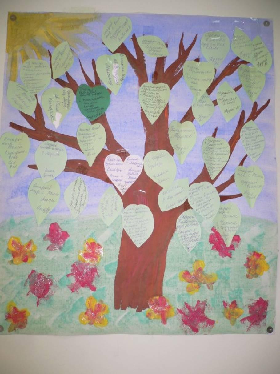 Акция по развитию семейного чтения «Весеннее дерево»