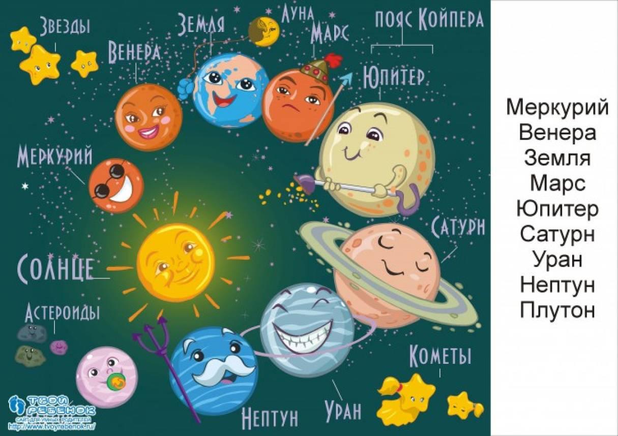 планета земля картинки детские