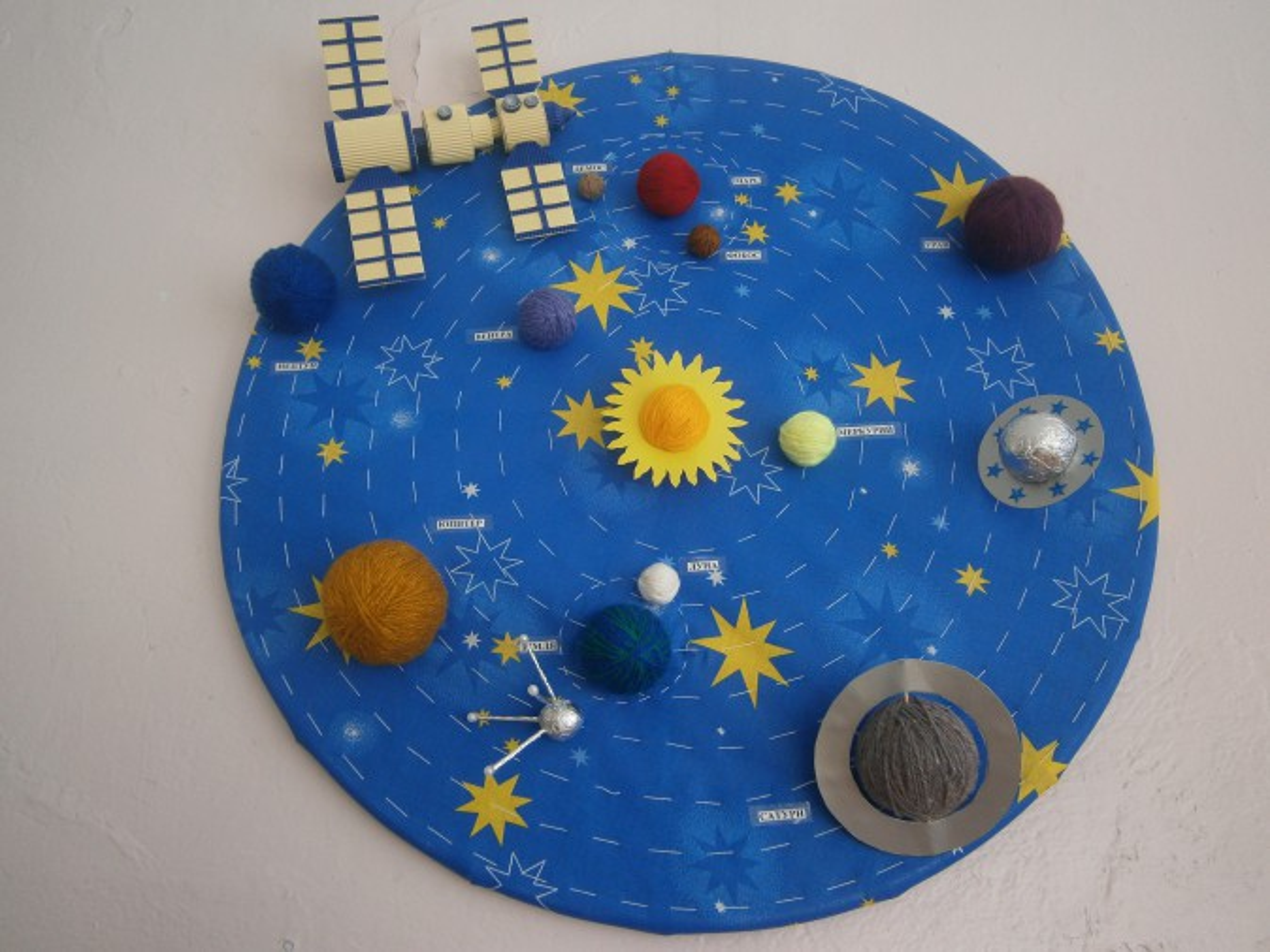 Поделки по астрономии 934