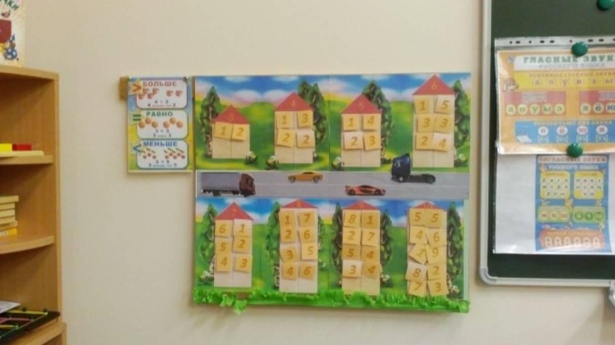 Дидактические картинки для дошкольниковкартинки 5