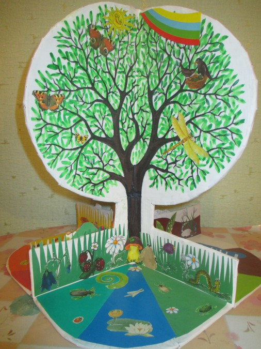 Дерево времен года в детском саду своими руками 365