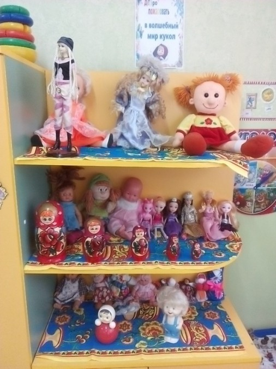 Конспект занятия «Путешествие в мини-музей кукол»