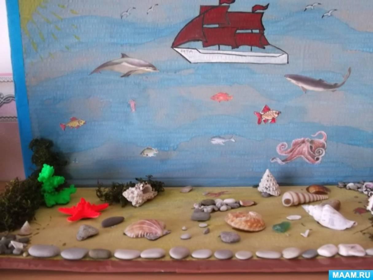 Проект «Чёрное море»