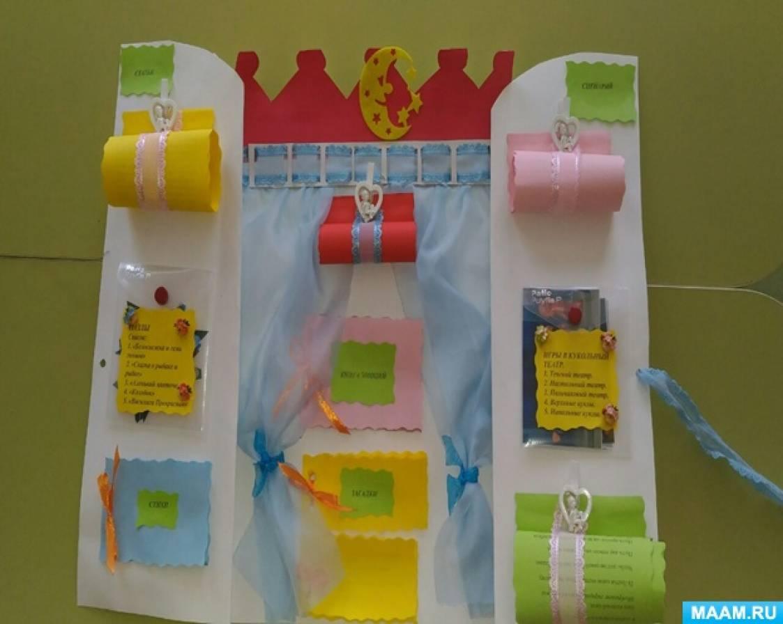Лэпбук по самообразованию «Развитие творческих способностей у детей средствами кукольного театра»
